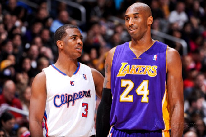 Los Angeles Lakers Nba Carosta Com