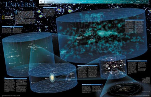 Universe Chart - Spaceshots, Poster