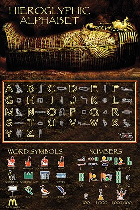 Hieroglyph Chart - Posters and Art Prints