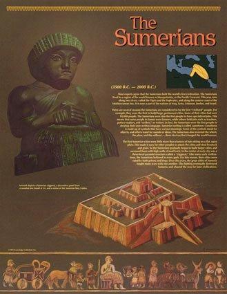 Anthropologie Poster und Kunstdrucke